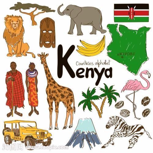 肯尼亚华人联盟-微信小程序