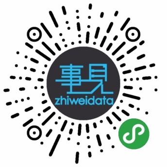 热点事件舆情数据库-微信小程序二维码