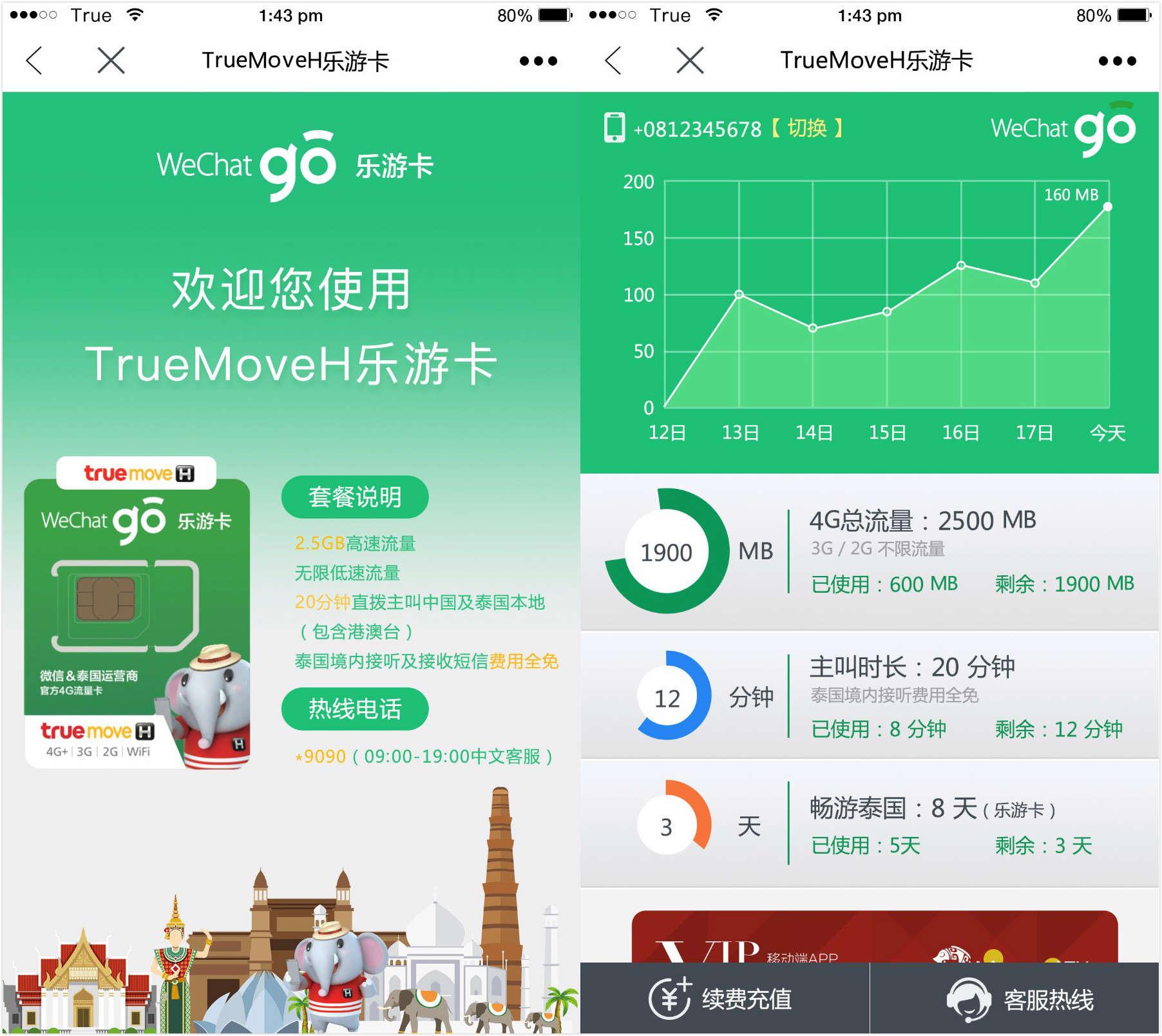 TrueMoveH乐游卡微信小程序测评