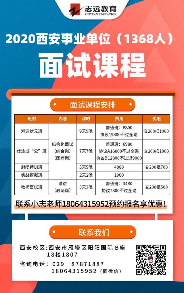 2020年西安市事业单位面试真题汇总(志远学员回忆版!)(图2)