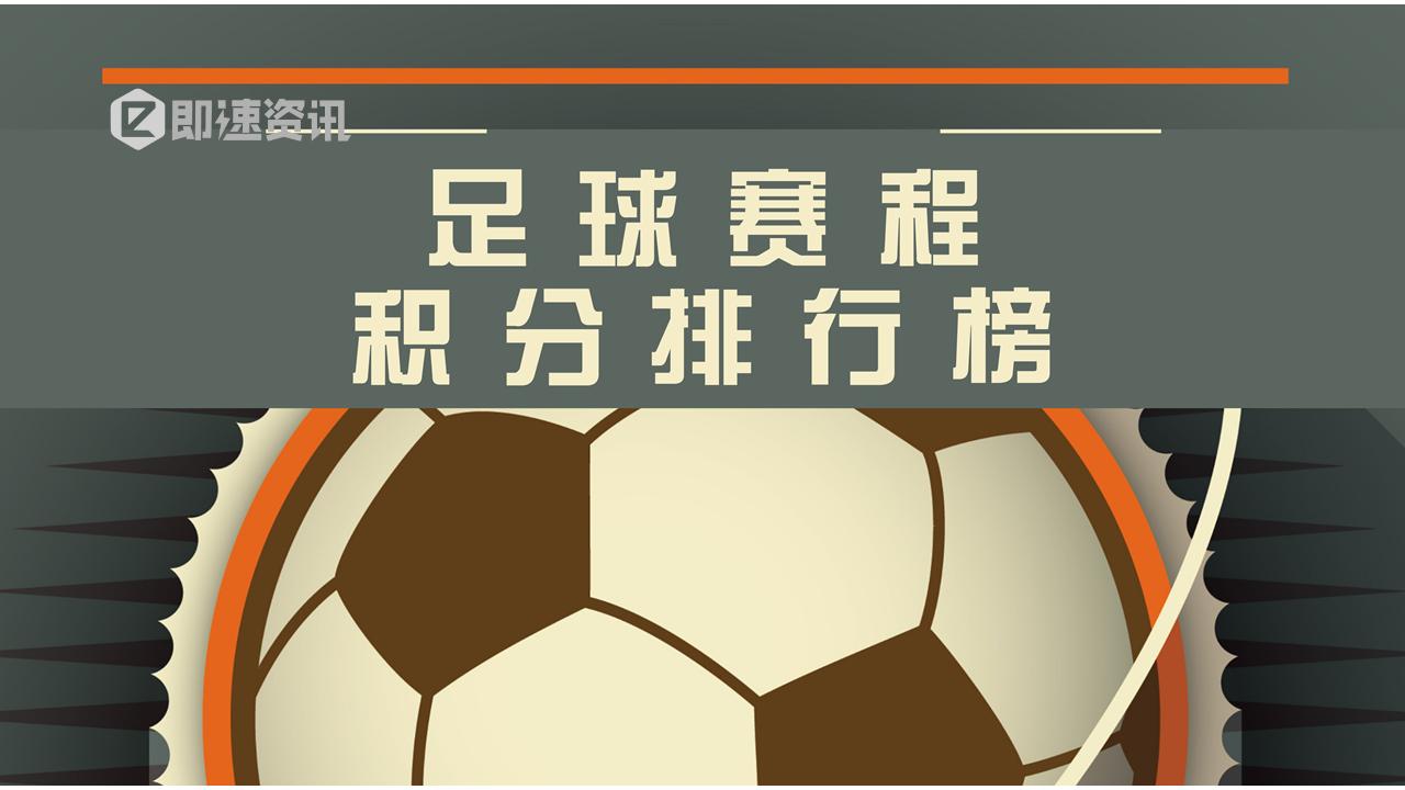 足球赛程积分排行榜测评