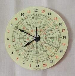 子午流注指南针
