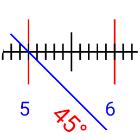 尺子和量角器