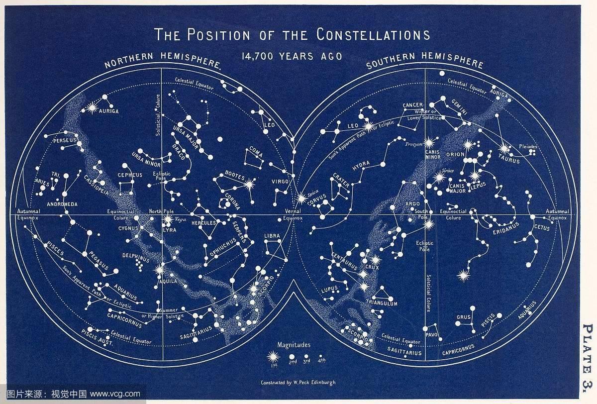 星座不求人-微信小程序