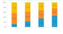 艾瑞2019Q3小程序客户榜:小电居共享充电制造行业第一