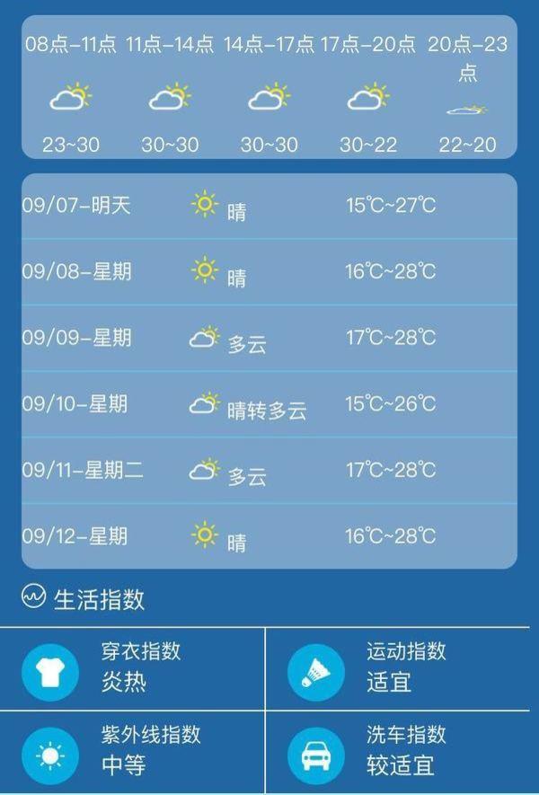 天气预报(暂停服务)